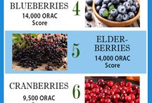 The Antioxidant Club recommends