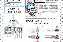 design cv