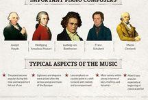 Výuka klavíru