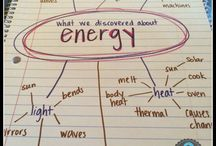 energy forms