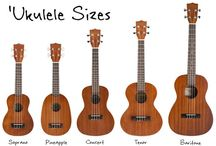Música: Ukulele