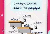 δ ταξη μαθηματικα
