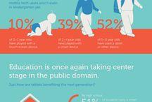 www.SchoolPage.me - Technology & Education