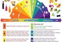 Centrifugati e frullati / concentrati di salute