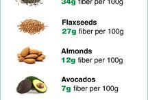 Food - low carb high fibre