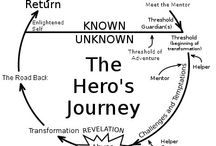 Hero's quest