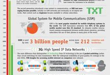 Infographic / Collections of infographic that interest me most