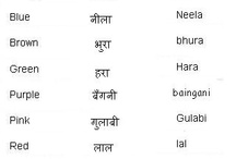 Learn: Hindi / Resources to help me to learn Hindi