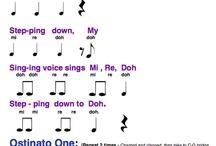 Μουσική Εκπαίδευση