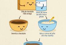 Receitas Stillo Gastronomia