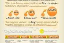 Marketing de Contenido / by Maria Luisa Reyes Romero
