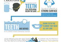 Smile Well | Oral Health