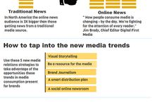 media relations / interconnected with technology! social media, radio, television...