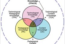 Patterns and algebra in primary education / Patterns and algebra teaching and understanding TPAC and a varied way of teaching and pedagogy