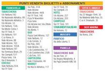 Punti Vendita biglietti T.U.A. Francavilla al Mare