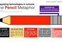 Technology in the Classroom / Pin Items for Classroom Technology / by Greg Francom