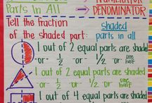 Maths / Collection of great maths teaching ideas and inspirational sites