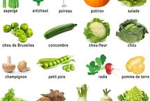 Thème : fruits et légumes