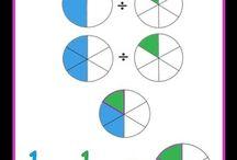 matematyka ułamki