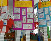 Open Day / Ideas for displays on Open Day