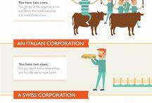 Infographics about politics, government & economics