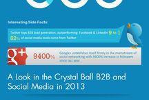 BtoB social digital
