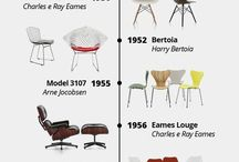 Famous furniture