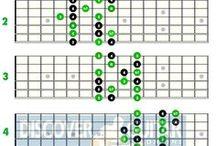 Diagramas para Guitarra