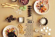 hw for food magazine