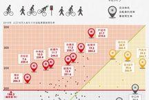 Infographics - Japan