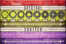 Fotografie tips Photography tip / Handige weetjes voor de fotografie.  Useful tips for photography.