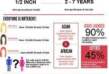 beauty tips + body fun facts
