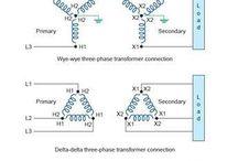 motor faz bağlantıları yıldız üçgen