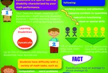 math dyscalculia
