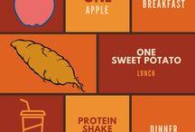 Kpop diets