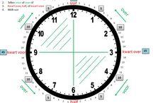 Klokkijken / Clock