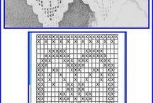 Punto De Crochet