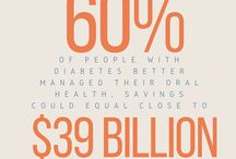 Business Cost of Oral Health