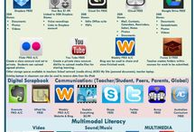 Teaching Tools / We are creators & curators of the best techniques, methods & ideas in math & technology for top middle school math educators. Follow/subscribe for free at mathedge.com