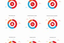 Infografika UX a weby