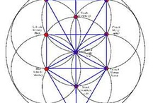 Geometry / By studying the nature of these patterns, forms and relationships and their manifold intra- and interconnectivity one may gain insight into the scientific, philosophical, psychological, aesthetic and mystical continuum. That is, the laws and lore of the Universe.