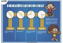 Infografías educativas