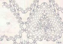 Craft-Yarn / by Danae Farias