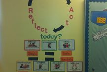 International Baccalaureate Kinder Class