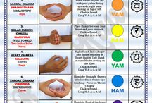 Chakras and yoga