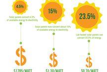 Φωτοβολταϊκά - Photovoltaics