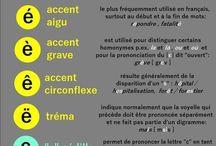 Learn French (Apprendre le Français)