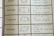 Year 7 triangles and quadrilaterals / Using spatial reasoning: Classify triangles according to their side and angle properties and describe quadrilaterals