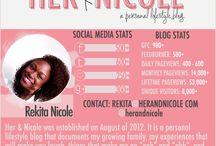 Sample Blog Media Kits