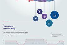 Graphics and Infographics